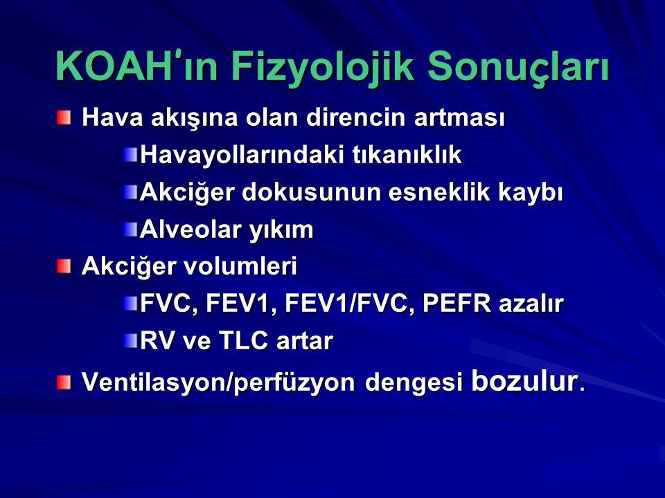 KOAH ' ın Fizyolojik Sonu ç ları Hava akışına olan direncin artması Havayollarındaki tıkanıklık Akciğer dokusunun esneklik kaybı Alveolar yıkım Akciğe