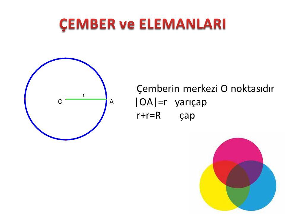 r Çemberin merkezi O noktasıdır |OA|=r yarıçap r+r=R çap OA
