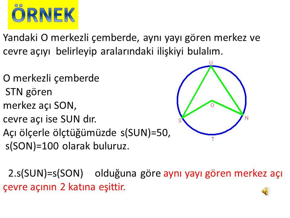 Yandaki O merkezli çemberde, aynı yayı gören merkez ve cevre açıyı belirleyip aralarındaki ilişkiyi bulalım. O merkezli çemberde STN gören merkez açı