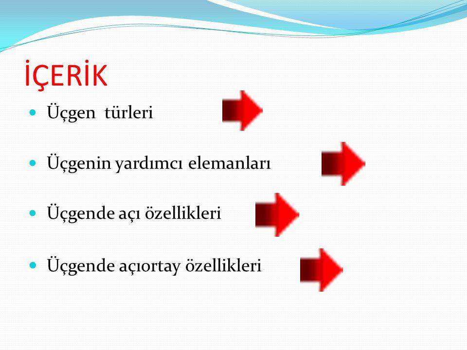 İÇERİK Üçgen türleri Üçgenin yardımcı elemanları Üçgende açı özellikleri Üçgende açıortay özellikleri