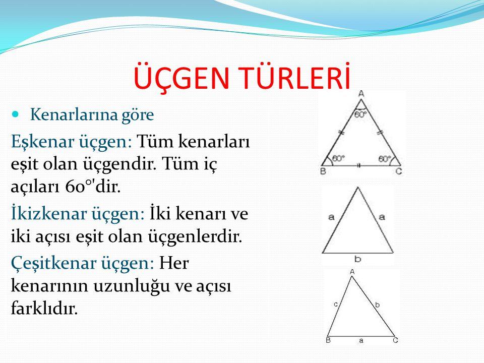 ÜÇGEN TÜRLERİ Kenarlarına göre Eşkenar üçgen: Tüm kenarları eşit olan üçgendir. Tüm iç açıları 60°'dir. İkizkenar üçgen: İki kenarı ve iki açısı eşit