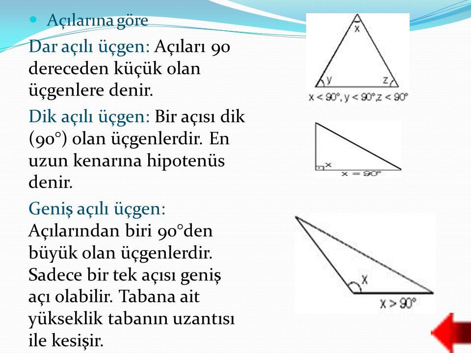 Açılarına göre Dar açılı üçgen: Açıları 90 dereceden küçük olan üçgenlere denir. Dik açılı üçgen: Bir açısı dik (90°) olan üçgenlerdir. En uzun kenarı
