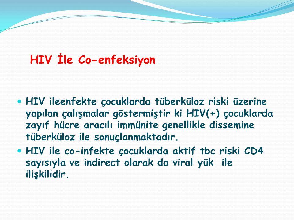 HIV İle Co-enfeksiyon HIV ileenfekte çocuklarda tüberküloz riski üzerine yapılan çalışmalar göstermiştir ki HIV(+) çocuklarda zayıf hücre aracılı immünite genellikle dissemine tüberküloz ile sonuçlanmaktadır.