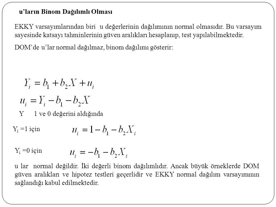 u'ların Binom Dağılımlı Olması EKKY varsayımlarından biri u değerlerinin dağılımının normal olmasıdır. Bu varsayım sayesinde katsayı tahminlerinin güv