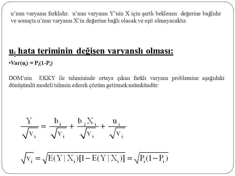 u'nun varyansı farklıdır. u'nun varyansı Y'nin X için şartlı beklenen değerine bağlıdır ve sonuçta u'nun varyansı X'in değerine bağlı olacak ve eşit o