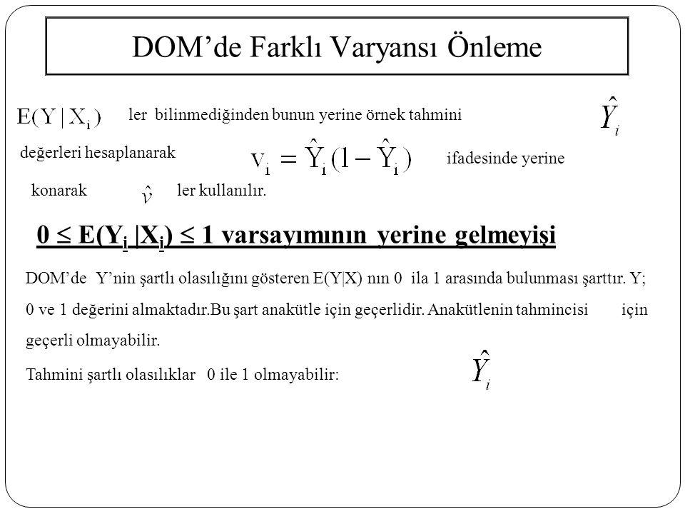 DOM'de Farklı Varyansı Önleme ler bilinmediğinden bunun yerine örnek tahmini değerleri hesaplanarak ifadesinde yerine konarakler kullanılır. 0  E(Y i