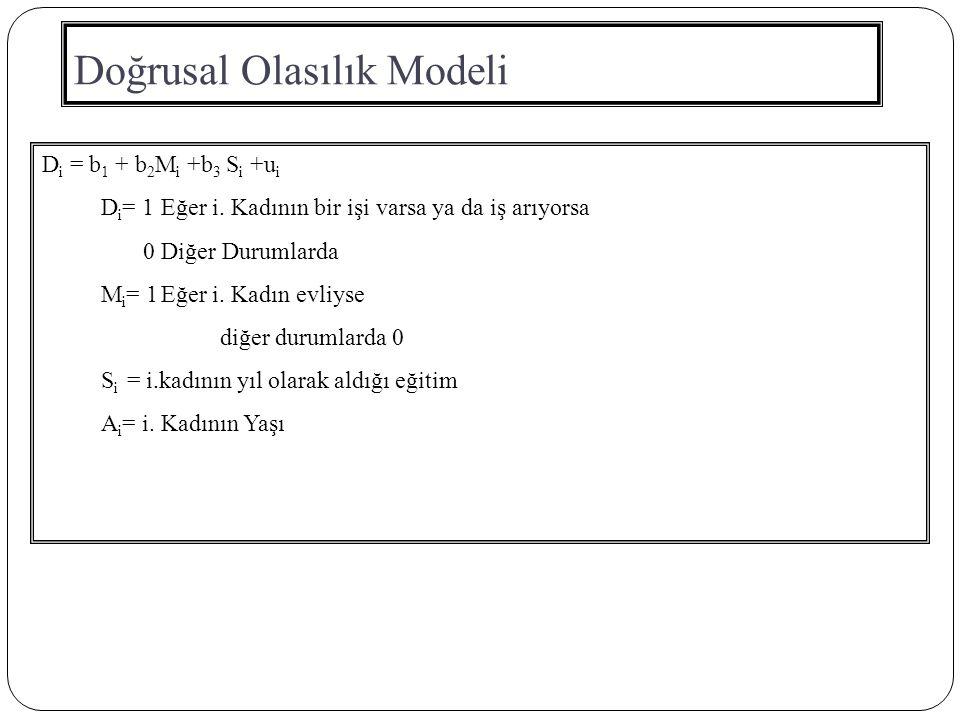 Doğrusal Olasılık Modeli D i = b 1 + b 2 M i +b 3 S i +u i D i = 1Eğer i. Kadının bir işi varsa ya da iş arıyorsa 0Diğer Durumlarda M i = 1Eğer i. Kad