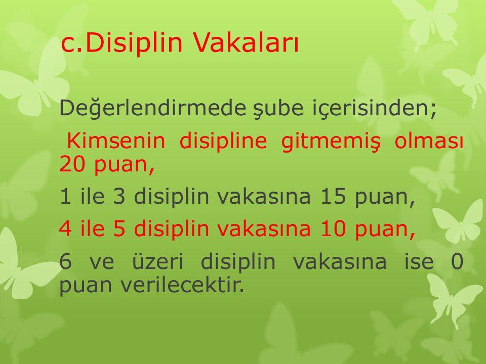 c.Disiplin Vakaları Değerlendirmede şube içerisinden; Kimsenin disipline gitmemiş olması 20 puan, 1 ile 3 disiplin vakasına 15 puan, 4 ile 5 disiplin