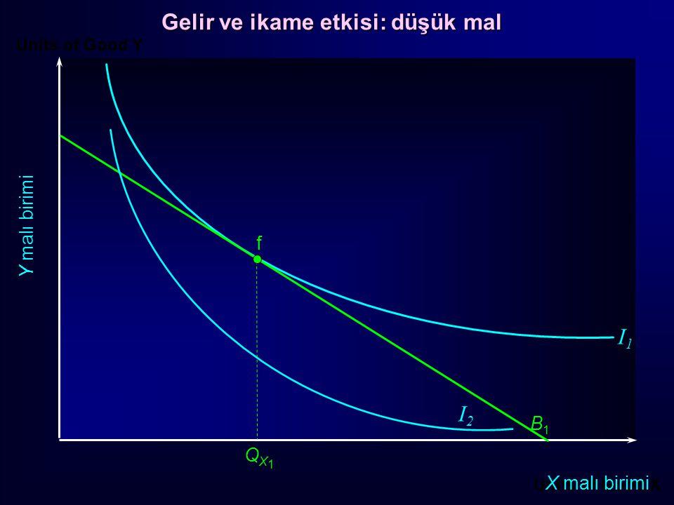 Units of Good Y Units of Good X X malı birimi Y malı birimi f B1B1 Gelir ve ikame etkisi: düşük mal QX1QX1 I1I1 I2I2