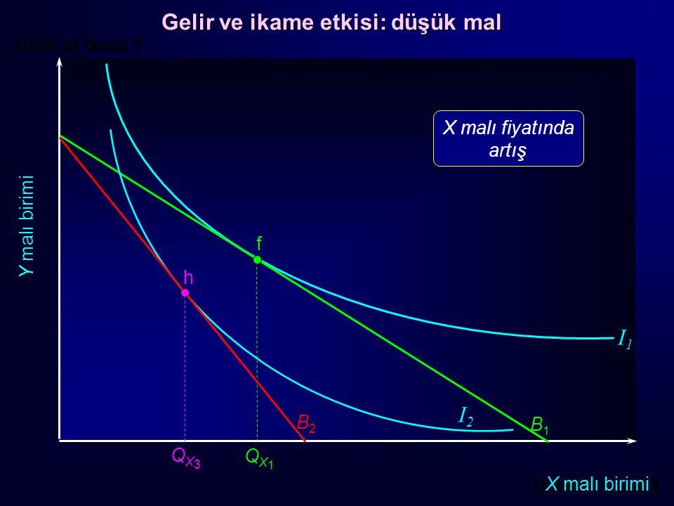 Units of Good Y Units of Good X X malı birimi Y malı birimi f B1B1 QX1QX1 B2B2 h QX3QX3 I1I1 I2I2 X malı fiyatında artış Gelir ve ikame etkisi: düşük