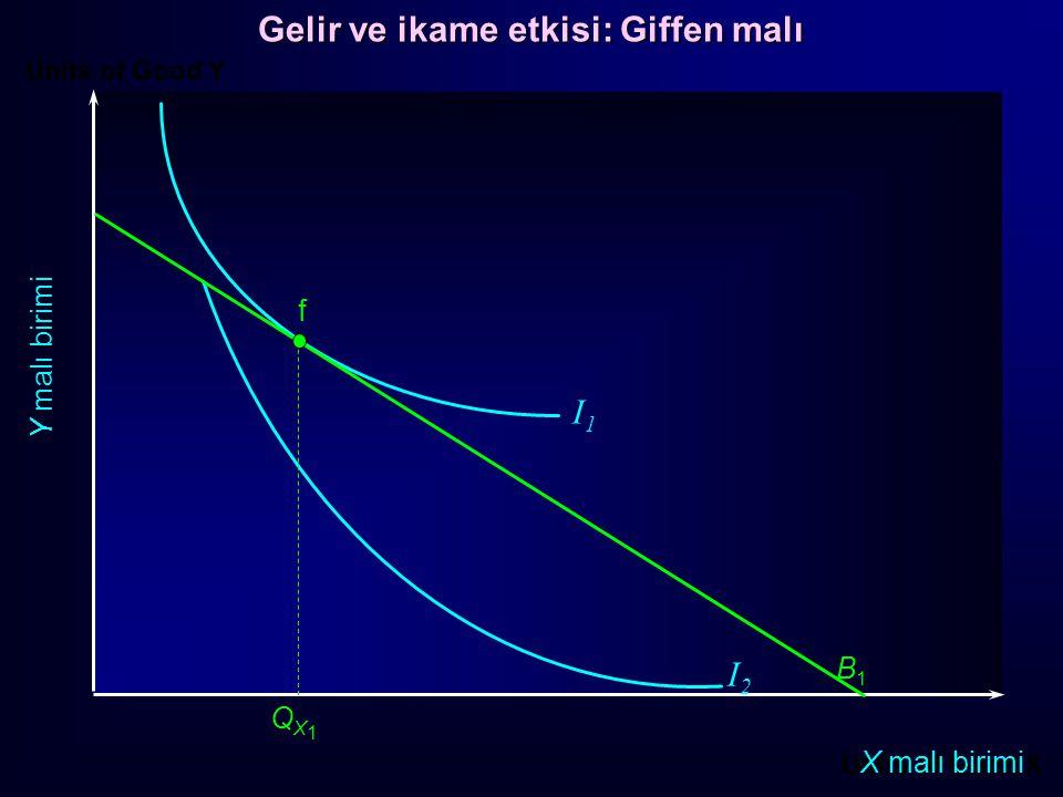 Units of Good Y Units of Good X X malı birimi Y malı birimi f B1B1 QX1QX1 B2B2 h QX3QX3 I1I1 I2I2 X malı fiyatında artış Gelir ve ikame etkisi: Giffen malı