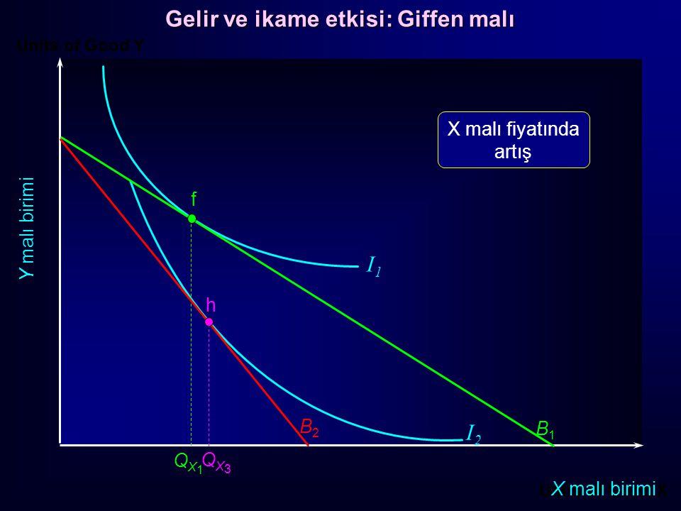 Units of Good Y Units of Good X X malı birimi Y malı birimi f B1B1 QX1QX1 B2B2 h QX3QX3 I1I1 I2I2 X malı fiyatında artış Gelir ve ikame etkisi: Giffen