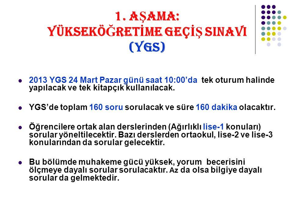 1. A Ş AMA: YÜKSEKÖ Ğ RET İ ME GEÇ İŞ SINAVI (YGS) 2013 YGS 24 Mart Pazar günü saat 10:00'da tek oturum halinde yapılacak ve tek kitapçık kullanılacak