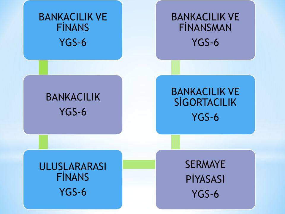 BANKACILIK VE FİNANS YGS-6 BANKACILIK YGS-6 ULUSLARARASI FİNANS YGS-6 SERMAYE PİYASASI YGS-6 BANKACILIK VE SİGORTACILIK YGS-6 BANKACILIK VE FİNANSMAN