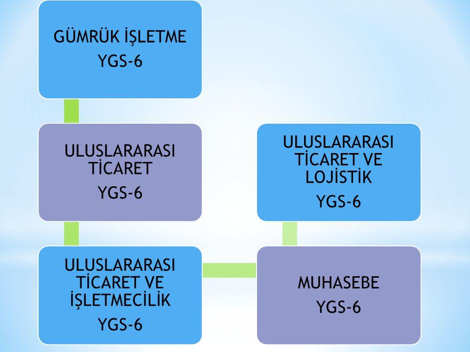 GÜMRÜK İŞLETME YGS-6 ULUSLARARASI TİCARET YGS-6 ULUSLARARASI TİCARET VE İŞLETMECİLİK YGS-6 MUHASEBE YGS-6 ULUSLARARASI TİCARET VE LOJİSTİK YGS-6