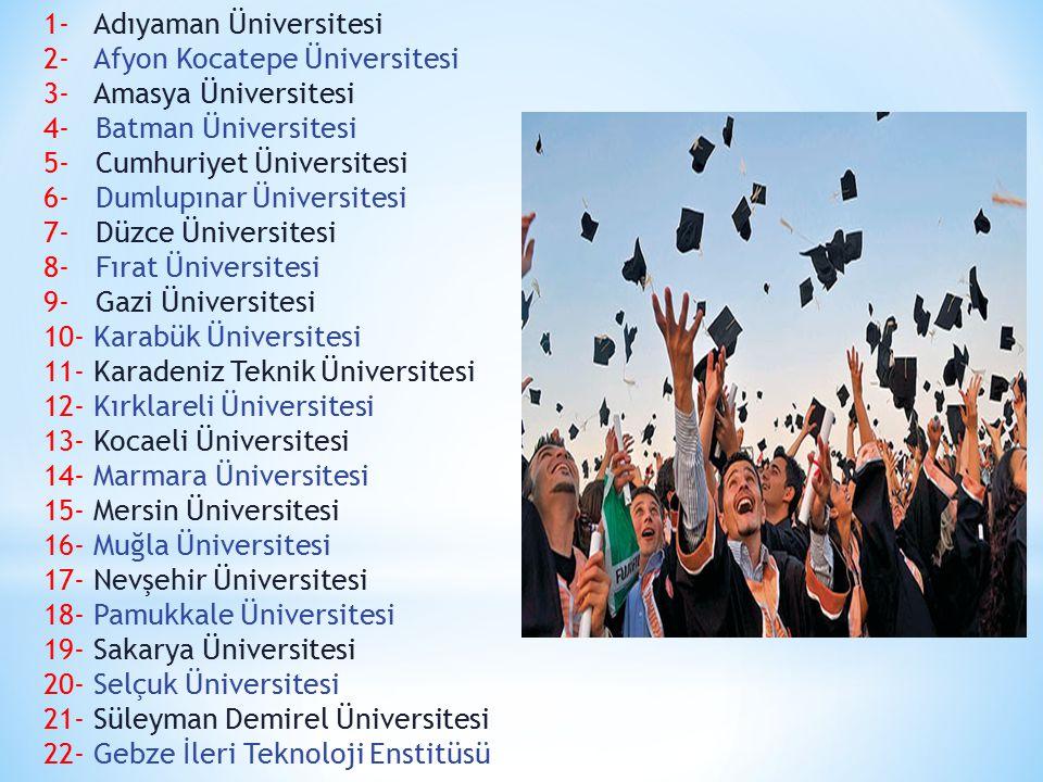 1- Adıyaman Üniversitesi 2- Afyon Kocatepe Üniversitesi 3- Amasya Üniversitesi 4- Batman Üniversitesi 5- Cumhuriyet Üniversitesi 6- Dumlupınar Ünivers