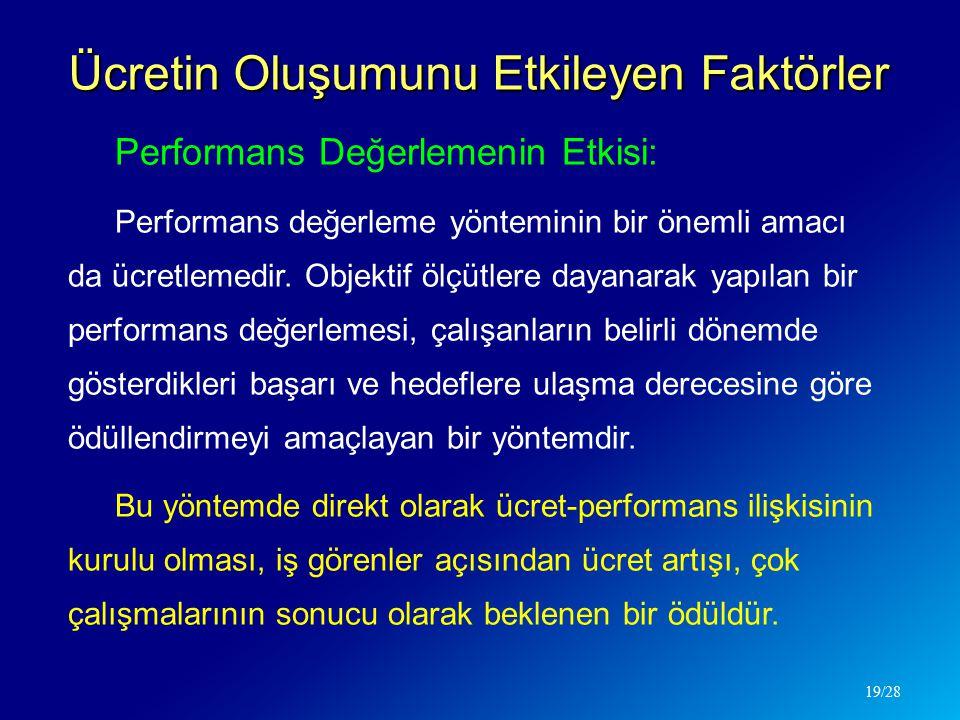 19/28 Ücretin Oluşumunu Etkileyen Faktörler Performans Değerlemenin Etkisi: Performans değerleme yönteminin bir önemli amacı da ücretlemedir. Objektif