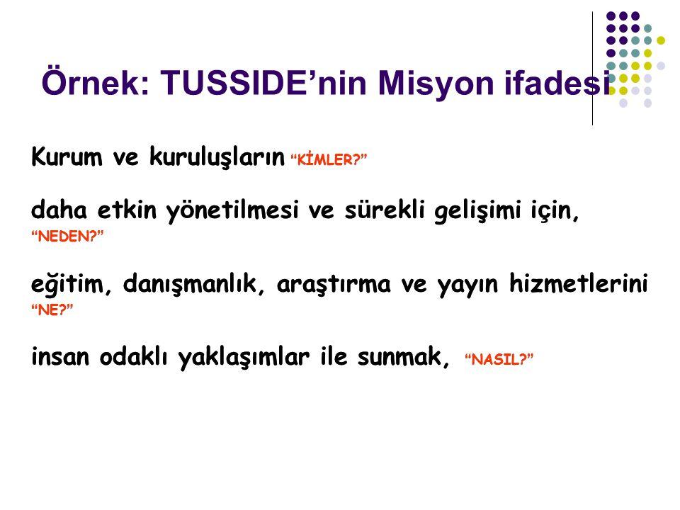 """Örnek: TUSSIDE'nin Misyon ifadesi Kurum ve kuruluşların """" KİMLER? """" daha etkin y ö netilmesi ve s ü rekli gelişimi i ç in, """" NEDEN? """" eğitim, danışman"""