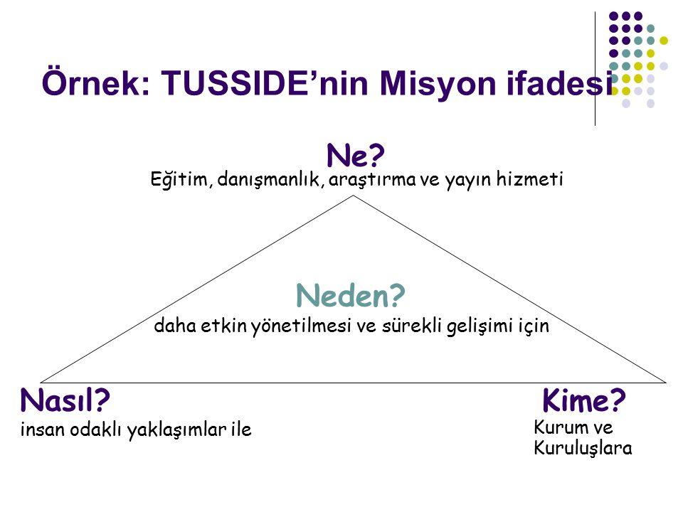 Örnek: TUSSIDE'nin Misyon ifadesi Ne? Eğitim, danışmanlık, araştırma ve yayın hizmeti Kime? Kurum ve Kuruluşlara Nasıl? insan odaklı yaklaşımlar ile N
