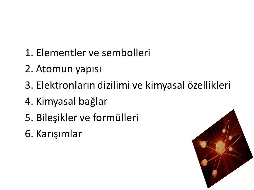1. Elementler ve sembolleri 2. Atomun yapısı 3. Elektronların dizilimi ve kimyasal özellikleri 4. Kimyasal bağlar 5. Bileşikler ve formülleri 6. Karış