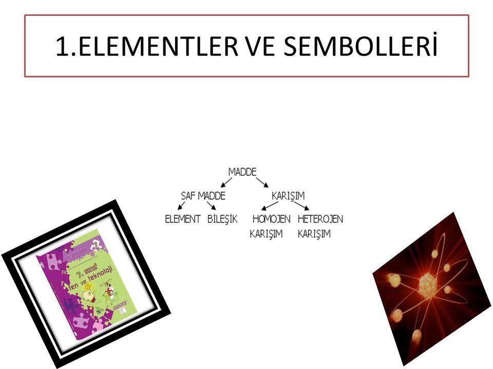 1.ELEMENTLER VE SEMBOLLERİ