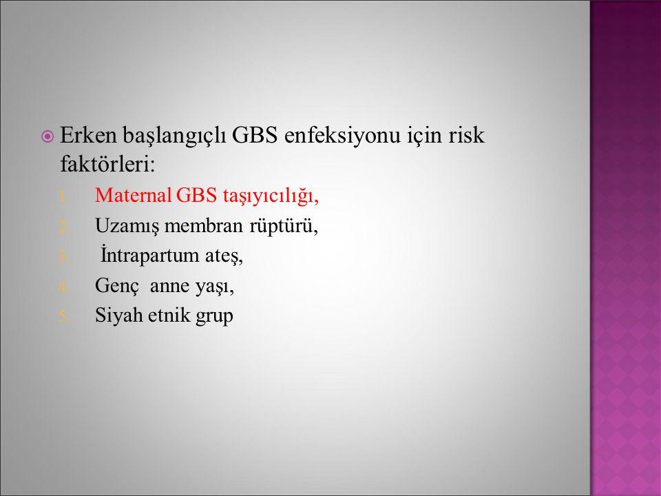  Erken başlangıçlı GBS enfeksiyonu için risk faktörleri: 1. Maternal GBS taşıyıcılığı, 2. Uzamış membran rüptürü, 3. İntrapartum ateş, 4. Genç anne y