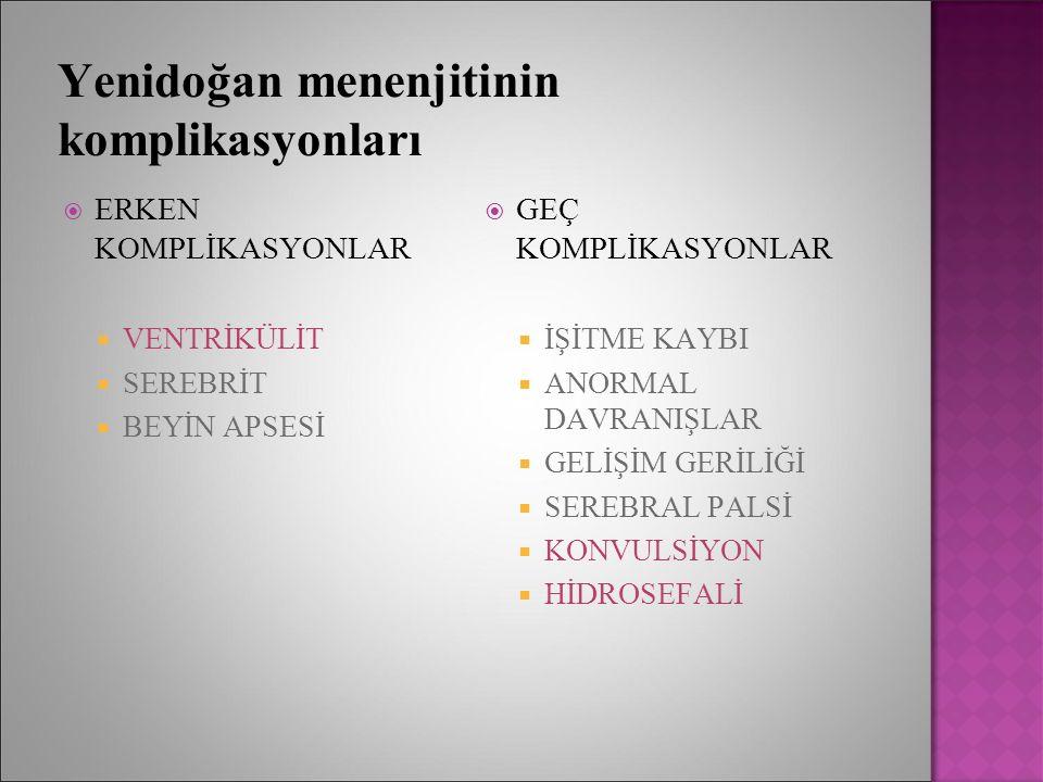 Yenidoğan menenjitinin komplikasyonları  ERKEN KOMPLİKASYONLAR  VENTRİKÜLİT  SEREBRİT  BEYİN APSESİ  GEÇ KOMPLİKASYONLAR  İŞİTME KAYBI  ANORMAL
