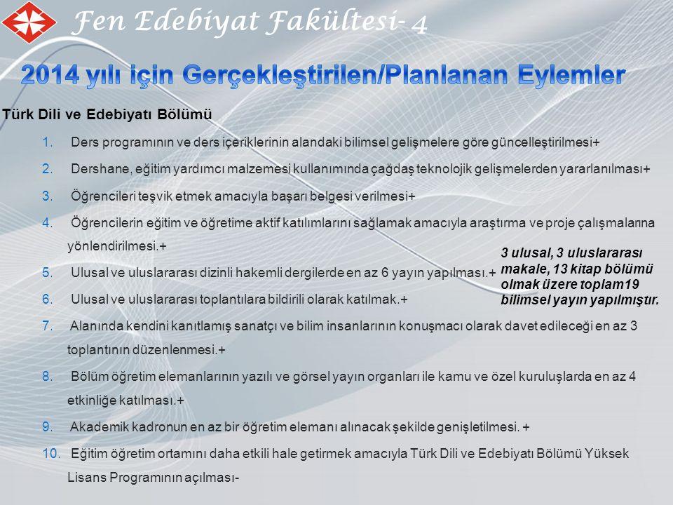 Fen Edebiyat Fakültesi- 4 3 ulusal, 3 uluslararası makale, 13 kitap bölümü olmak üzere toplam19 bilimsel yayın yapılmıştır.