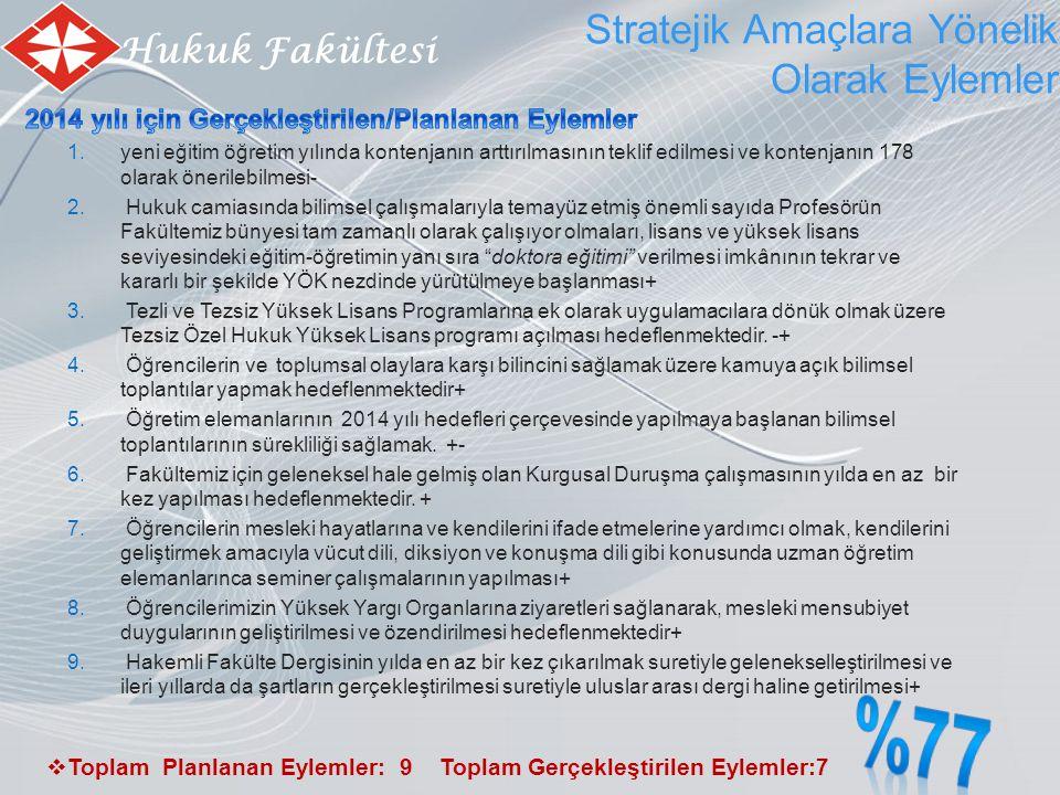 Hukuk Fakültesi Stratejik Amaçlara Yönelik Olarak Eylemler  Toplam Planlanan Eylemler: 9 Toplam Gerçekleştirilen Eylemler:7