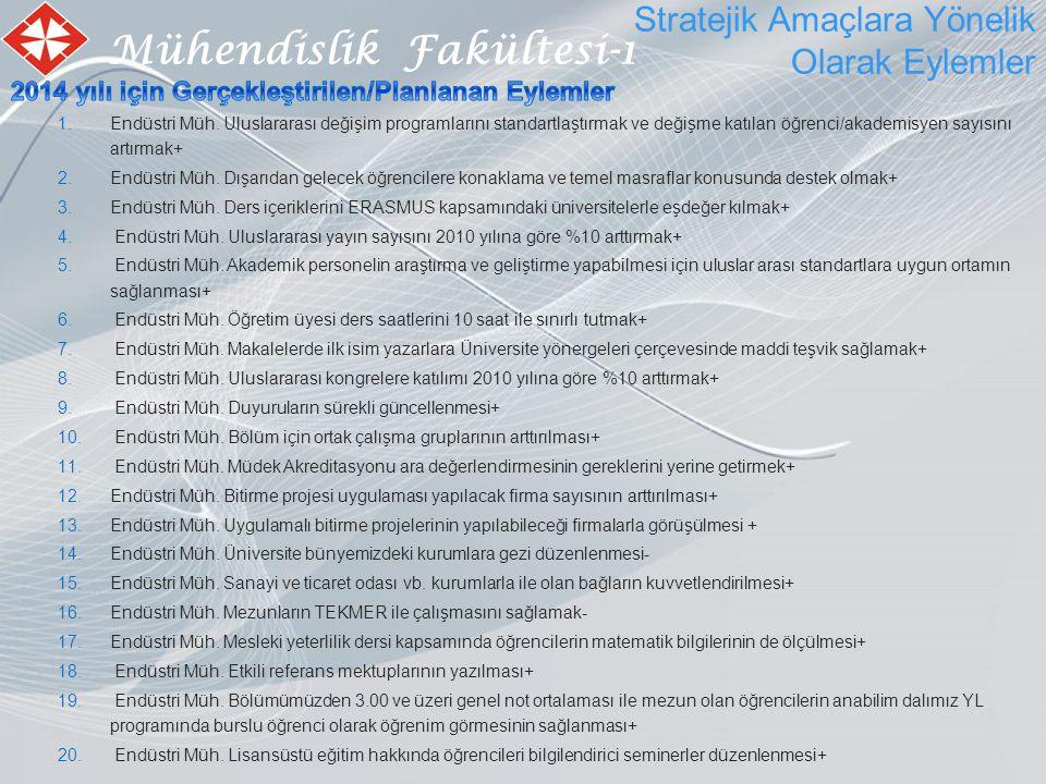 Mühendislik Fakültesi-1 Stratejik Amaçlara Yönelik Olarak Eylemler