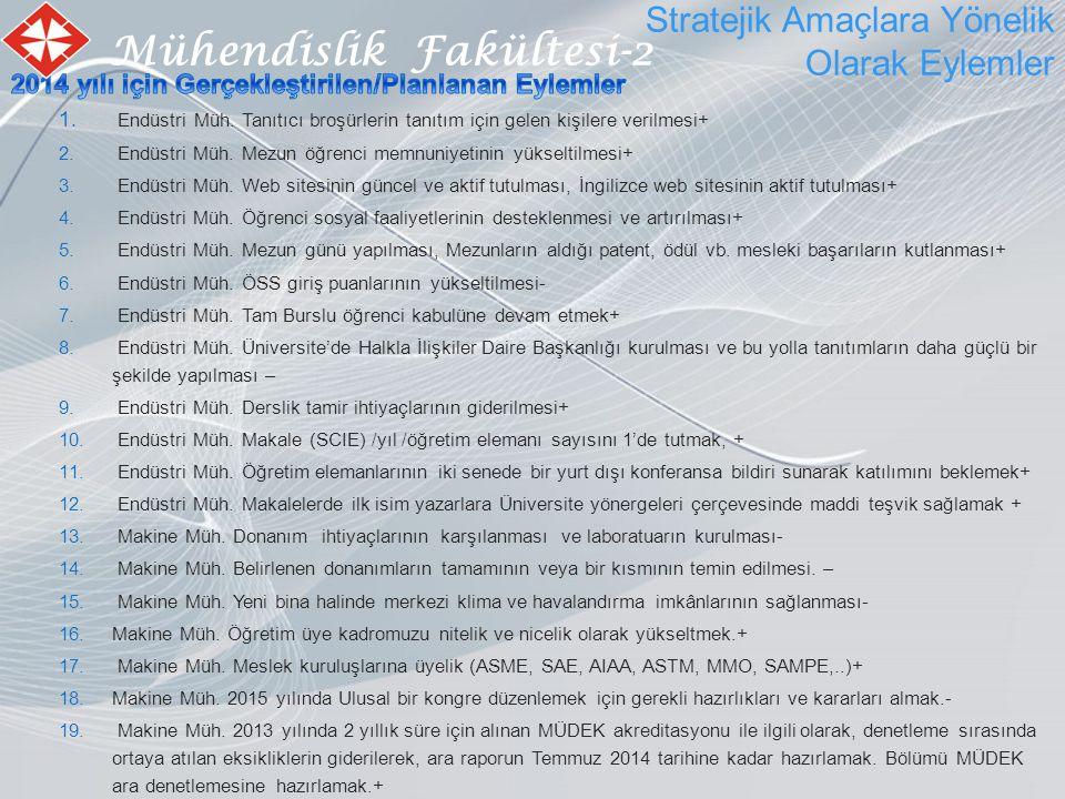 Mühendislik Fakültesi-2 Stratejik Amaçlara Yönelik Olarak Eylemler