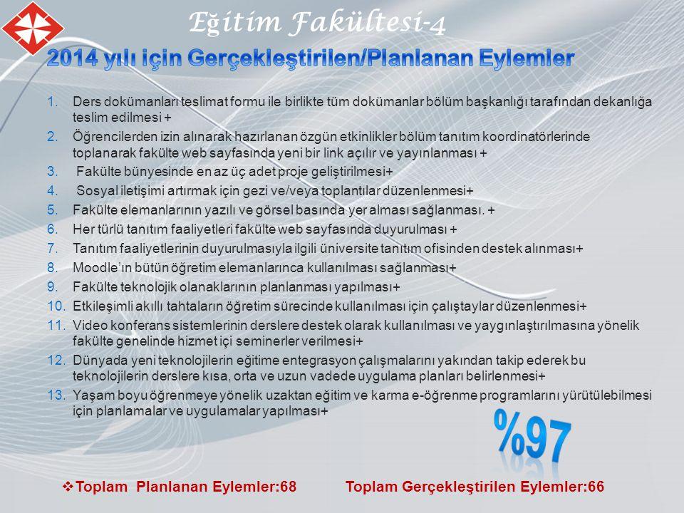 E ğ itim Fakültesi-4  Toplam Planlanan Eylemler:68 Toplam Gerçekleştirilen Eylemler:66