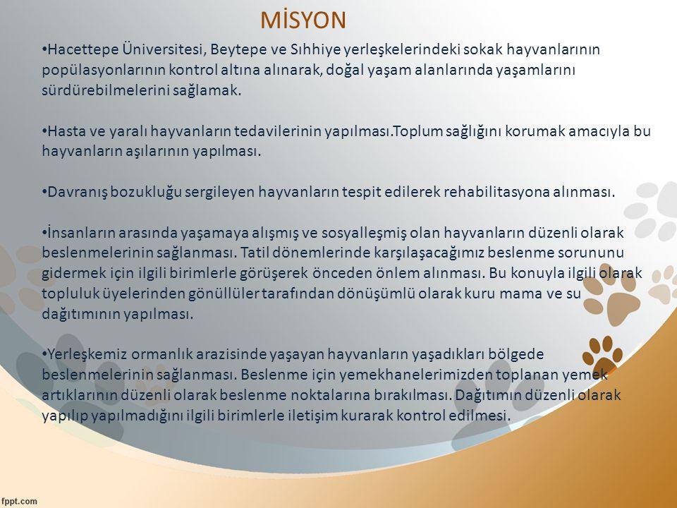 MİSYON Hacettepe Üniversitesi, Beytepe ve Sıhhiye yerleşkelerindeki sokak hayvanlarının popülasyonlarının kontrol altına alınarak, doğal yaşam alanlar