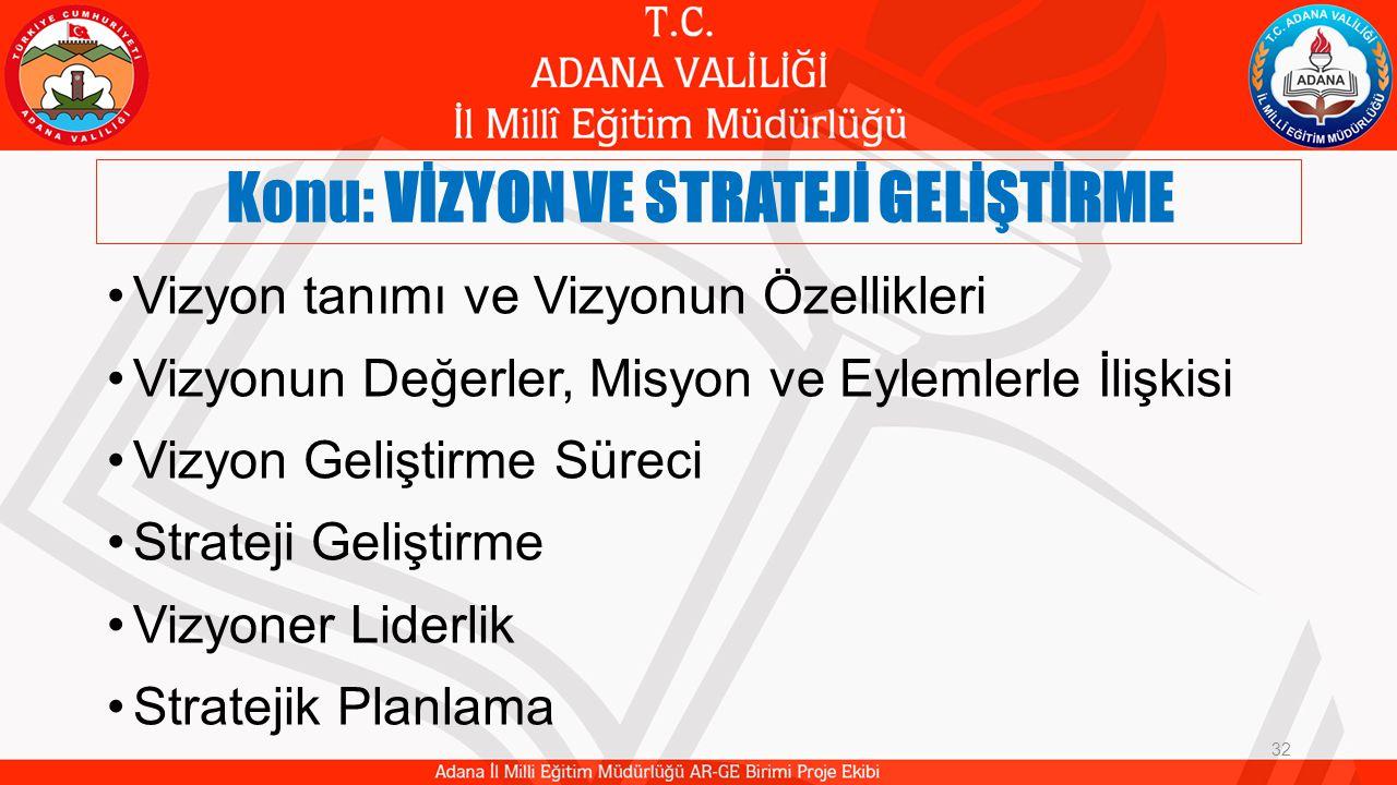 Konu: VİZYON VE STRATEJİ GELİŞTİRME Vizyon tanımı ve Vizyonun Özellikleri Vizyonun Değerler, Misyon ve Eylemlerle İlişkisi Vizyon Geliştirme Süreci Strateji Geliştirme Vizyoner Liderlik Stratejik Planlama 32