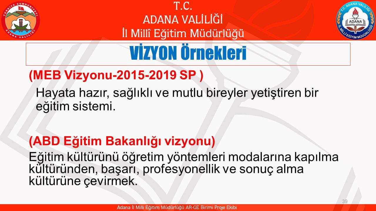 VİZYON Örnekleri 40 (Türkiye İstatistik Kurumu Vizyonu ) Ülkenin ekonomik ve sosyal yapısının ortaya konulması ve doğru politikaların oluşturulması amacıyla; karar alıcıların, araştırmacıların ve diğer kullanıcıların beklentilerine cevap verebilecek çeşitlilikte, kaliteli, güncel, güvenilir, tarafsız ve uluslararası standartlara uygun istatistikleri üretmek ve kullanıma sunmak.
