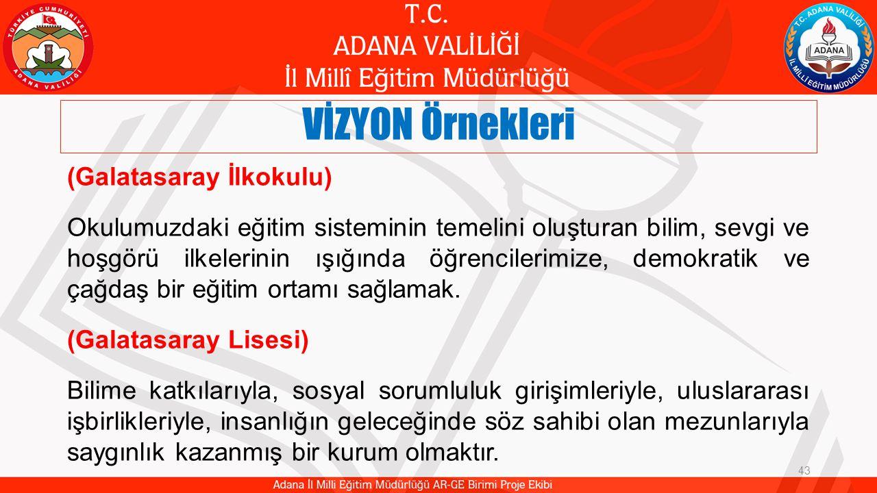 VİZYON Örnekleri 43 (Galatasaray İlkokulu) Okulumuzdaki eğitim sisteminin temelini oluşturan bilim, sevgi ve hoşgörü ilkelerinin ışığında öğrencilerimize, demokratik ve çağdaş bir eğitim ortamı sağlamak.