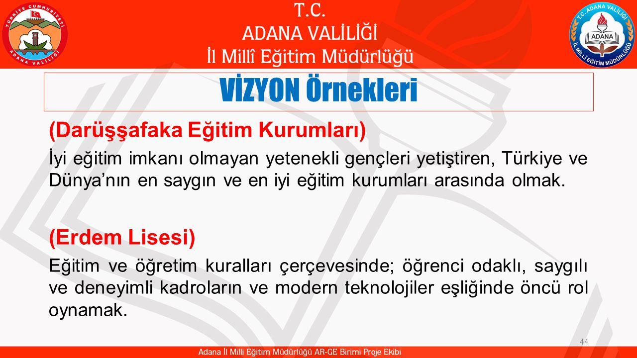 VİZYON Örnekleri 44 (Darüşşafaka Eğitim Kurumları) İyi eğitim imkanı olmayan yetenekli gençleri yetiştiren, Türkiye ve Dünya'nın en saygın ve en iyi eğitim kurumları arasında olmak.