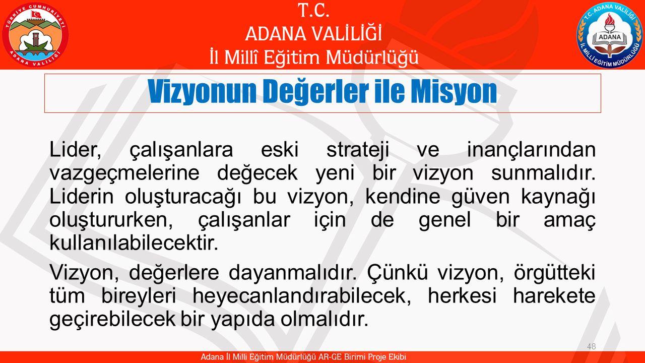 Vizyonun, Misyon ile ilişkisi Kurum ve kuruluşlarda üst yönetimin vizyon ve misyon sahibi olması çok önemlidir.