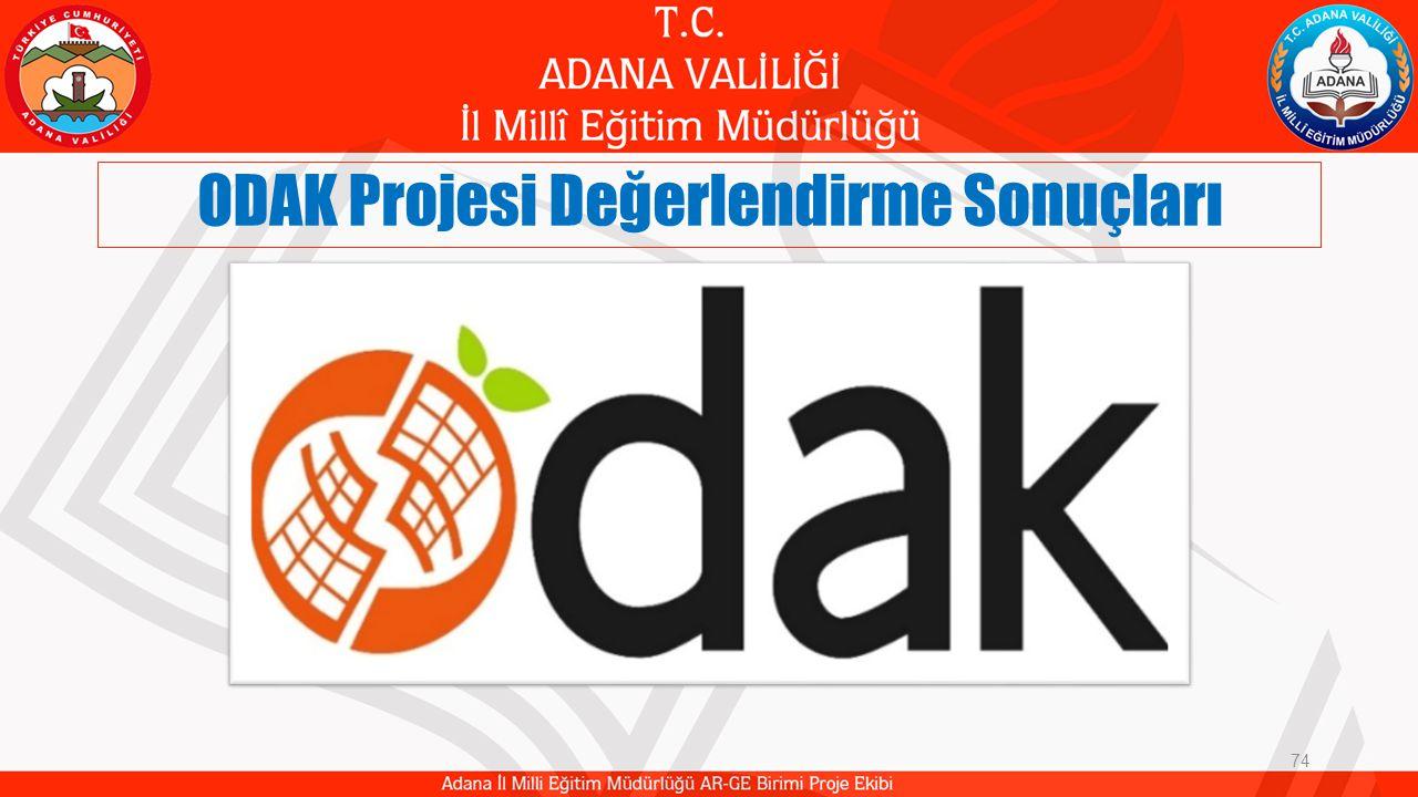 ODAK Projesi Değerlendirme Sonuçları 74
