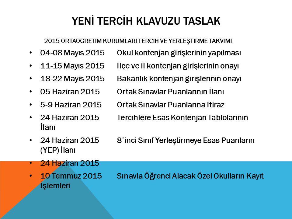 YENİ TERCİH KLAVUZU TASLAK 2015 ORTAÖĞRETİM KURUMLARI TERCİH VE YERLEŞTİRME TAKVİMİ 04-08 Mayıs 2015 Okul kontenjan girişlerinin yapılması 11-15 Mayıs