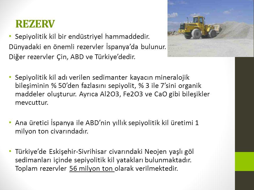 REZERV Sepiyolitik kil bir endüstriyel hammaddedir. Dünyadaki en önemli rezervler İspanya'da bulunur. Diğer rezervler Çin, ABD ve Türkiye'dedir. Sepiy