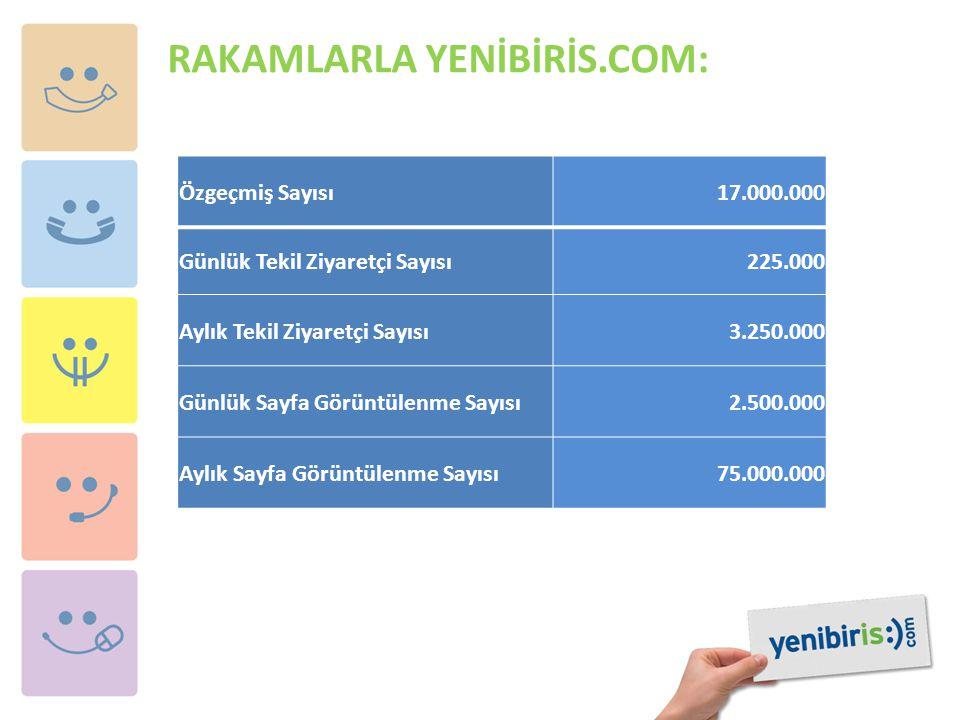 twitter.com/yenibiris