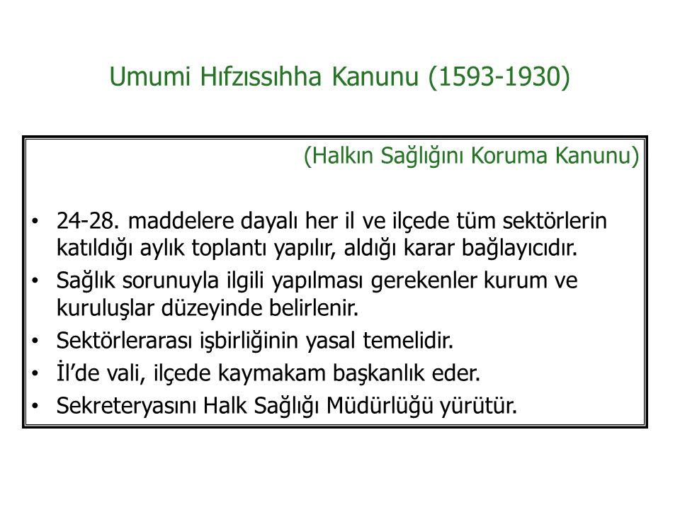 Umumi Hıfzıssıhha Kanunu (1593-1930) (Halkın Sağlığını Koruma Kanunu) 24-28.