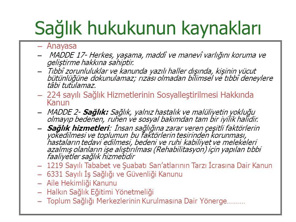 Sağlık hukukunun kaynakları – Anayasa – MADDE 17- Herkes, yaşama, maddî ve manevî varlığını koruma ve geliştirme hakkına sahiptir.