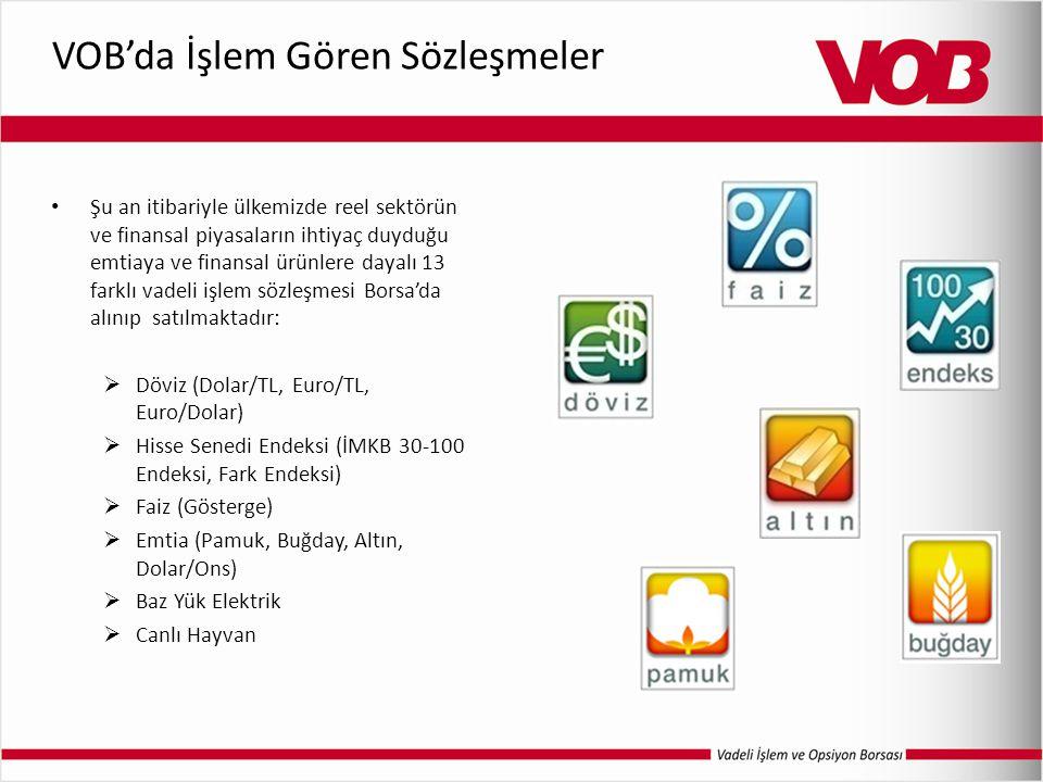 VOB'da İşlem Gören Sözleşmeler Şu an itibariyle ülkemizde reel sektörün ve finansal piyasaların ihtiyaç duyduğu emtiaya ve finansal ürünlere dayalı 13 farklı vadeli işlem sözleşmesi Borsa'da alınıp satılmaktadır:  Döviz (Dolar/TL, Euro/TL, Euro/Dolar)  Hisse Senedi Endeksi (İMKB 30-100 Endeksi, Fark Endeksi)  Faiz (Gösterge)  Emtia (Pamuk, Buğday, Altın, Dolar/Ons)  Baz Yük Elektrik  Canlı Hayvan