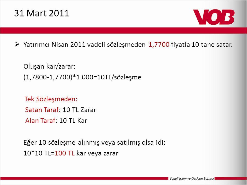 31 Mart 2011  Yatırımcı Nisan 2011 vadeli sözleşmeden 1,7700 fiyatla 10 tane satar. Oluşan kar/zarar: (1,7800-1,7700)*1.000=10TL/sözleşme Tek Sözleşm