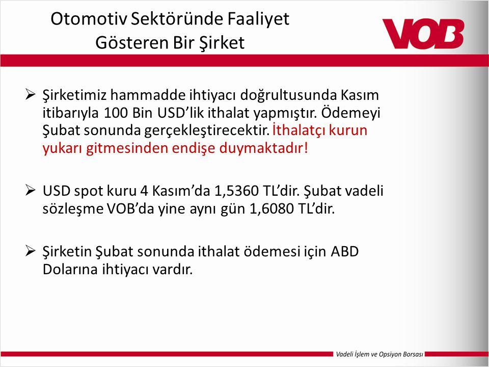 Otomotiv Sektöründe Faaliyet Gösteren Bir Şirket  Şirketimiz hammadde ihtiyacı doğrultusunda Kasım itibarıyla 100 Bin USD'lik ithalat yapmıştır. Ödem