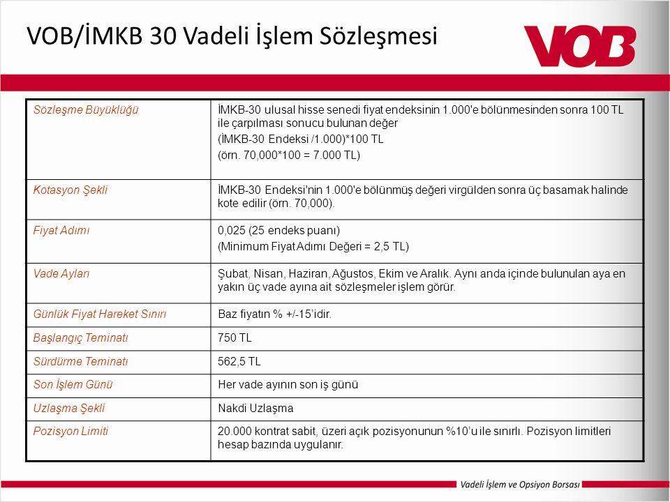 VOB/İMKB 30 Vadeli İşlem Sözleşmesi Sözleşme BüyüklüğüİMKB-30 ulusal hisse senedi fiyat endeksinin 1.000 e bölünmesinden sonra 100 TL ile çarpılması sonucu bulunan değer (İMKB-30 Endeksi /1.000)*100 TL (örn.