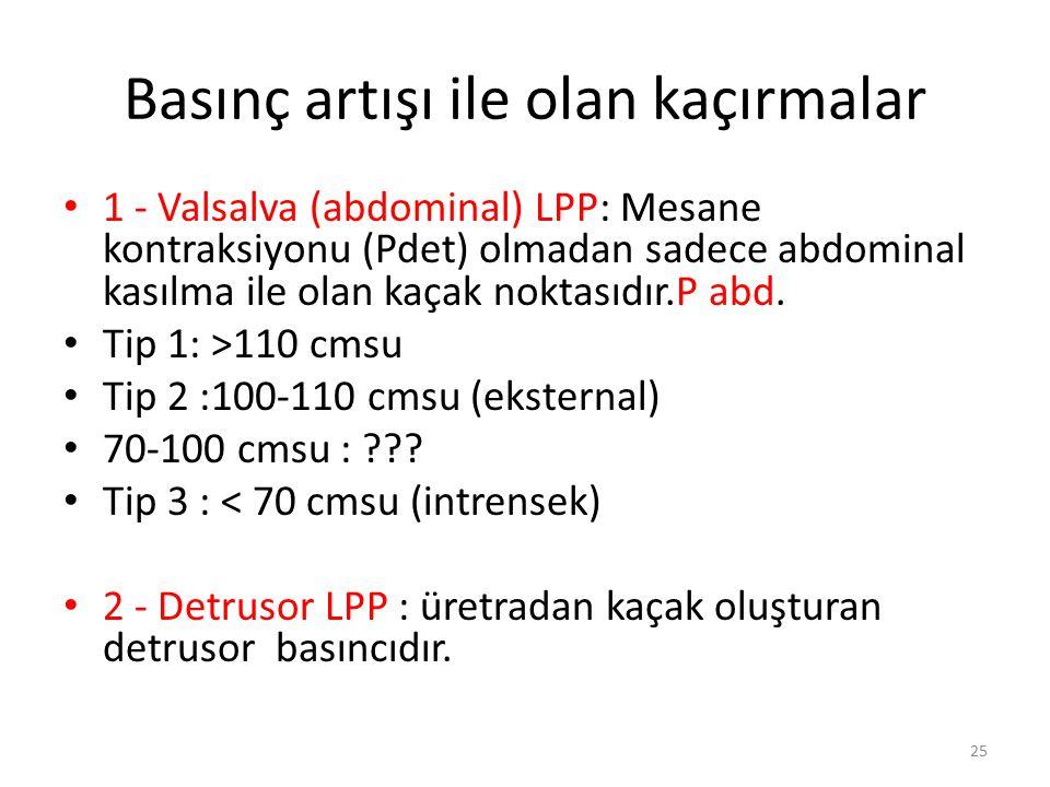 25 Basınç artışı ile olan kaçırmalar 1 - Valsalva (abdominal) LPP: Mesane kontraksiyonu (Pdet) olmadan sadece abdominal kasılma ile olan kaçak noktasıdır.P abd.