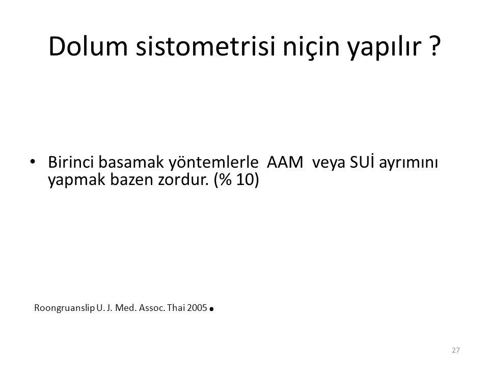 27 Dolum sistometrisi niçin yapılır ? Birinci basamak yöntemlerle AAM veya SUİ ayrımını yapmak bazen zordur. (% 10) Roongruanslip U. J. Med. Assoc. Th